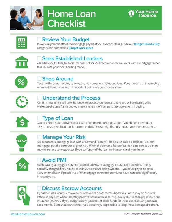 Home Loans Yourhome1source Com